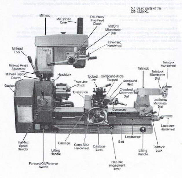 Midas combo video / photos | smithy detroit machine tools.